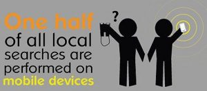Mobile Users Have Local Intent