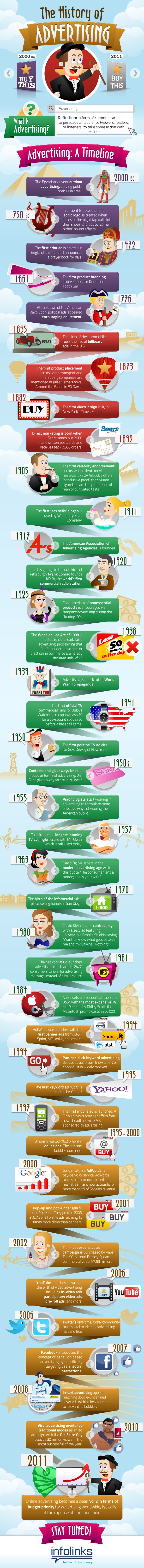 History of Advertising Infographic