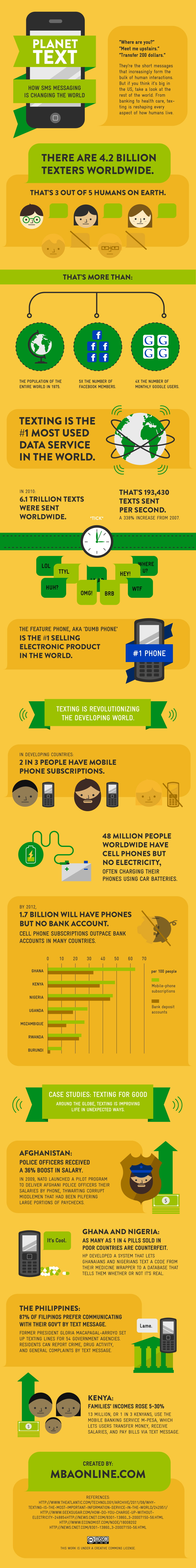 How Texting is Changing the World